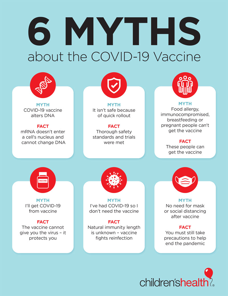 The Truth About COVID-19 Vaccines
